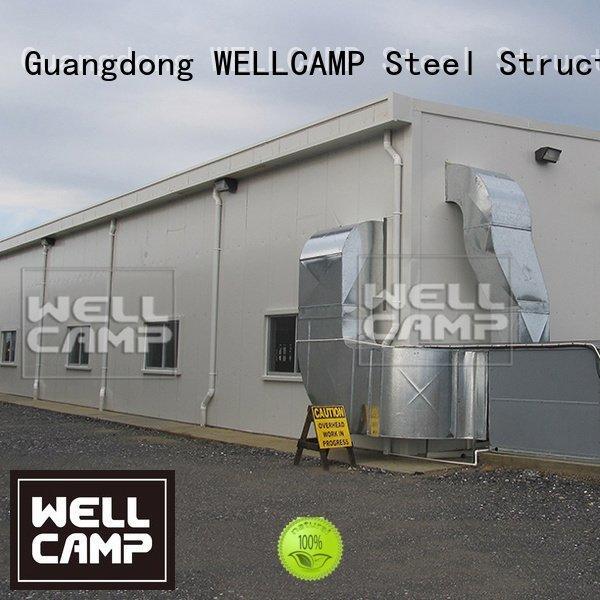 steel chicken farm warehouse cow office WELLCAMP