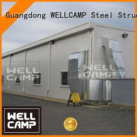 WELLCAMP Brand preengineered sheet structure steel warehouse dairy